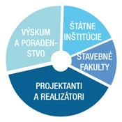 IS_Graf_Inziniersko_projekcne_v175